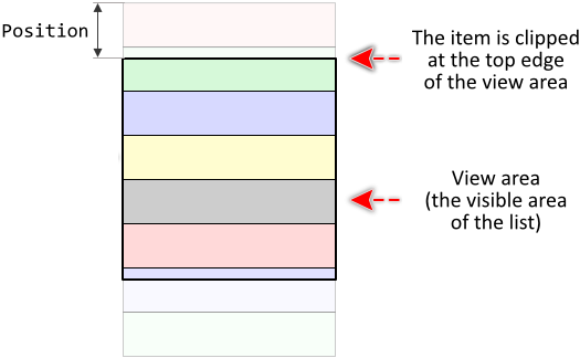 Using Widgets: Vertical Scrollbar